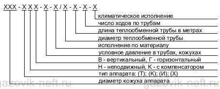 Теплообменник 400 тпг 6 3 м1 20г 6 к 2 у1 и расчёт и проектирование теплообменников