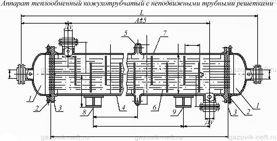 Схемы теплообменных аппаратов теплообменник пластинчатый цена кск 3 10