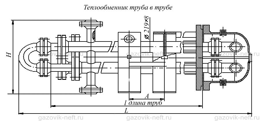 Теплообменник труба в трубе диплом бассейны нижний новгород теплообменник