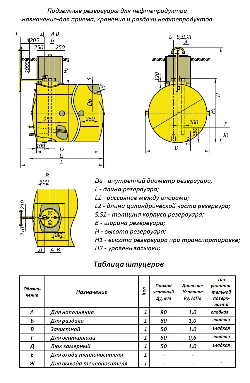 уровень масла в резервуаре заполненном нефтепродуктами при ручной стирке